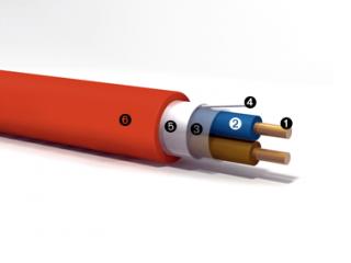Пожарные кабели и трубы